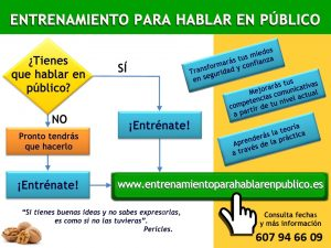 Entrenamiento para Hablar en Público www.AntonioQuiros.com